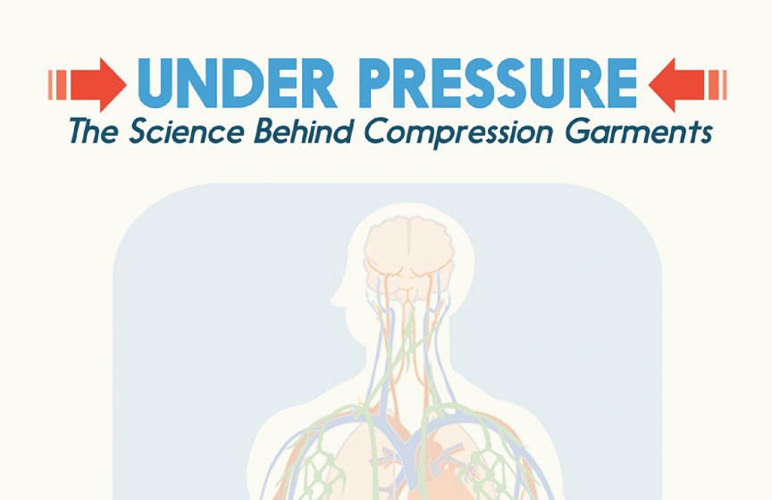 Under Pressure - the Science of Compression Garments